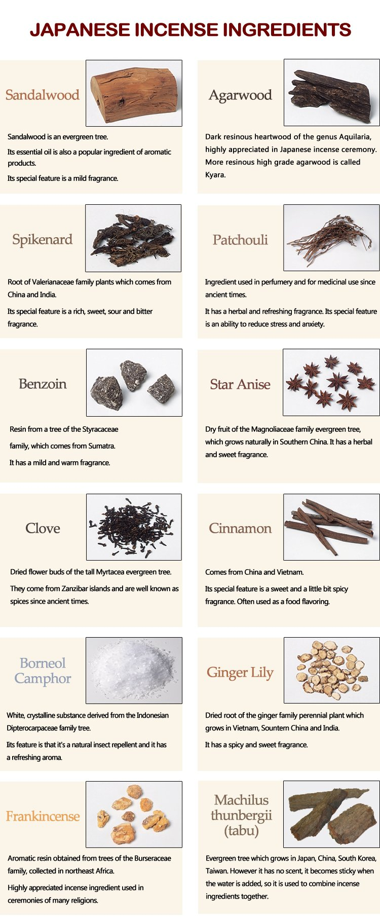 incense ingredients